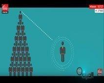 مخاطر التسويق الشبكي... نصب واحتيال وشركات وهمية