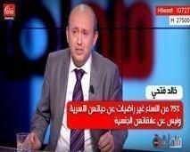 """خالد فتحي: """"75% من النساء غير راضيات عن حياتهن الأسرية وليس عن علاقاتهن الجنسية """""""