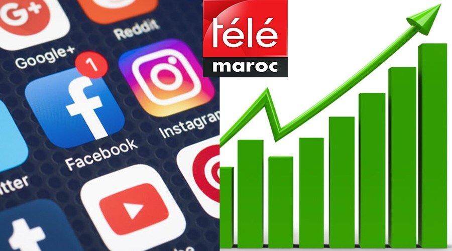 منصة Télé maroc الرقمية تؤكد تفوقها بأزيد من 800 مليون مشاهدة لفيديوهاتها