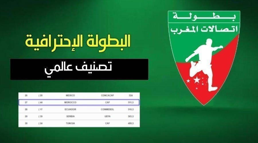 """تصنيف دولي: """"البطولة"""" المغربية أحسن دوري عربي وإفريقي"""
